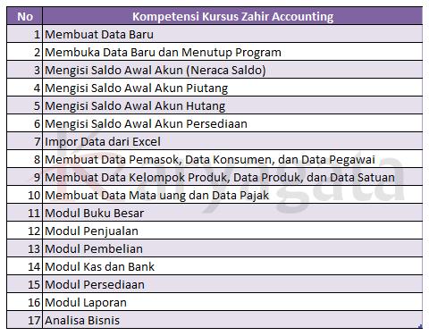 Kompetensi Kursus Zahir Accounting